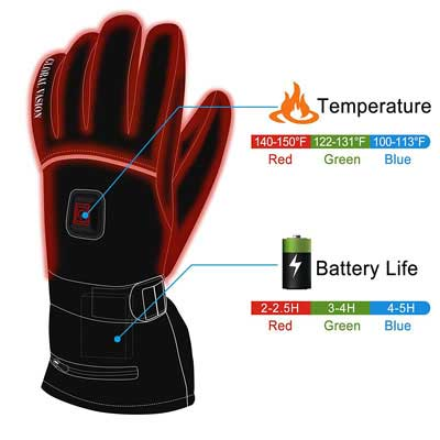 #5. HEAT WARMER Heated Gloves for Both Men and Women with a Touchscreen Feature